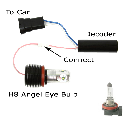 Complete H8 Angel Eyes Installation Diagram