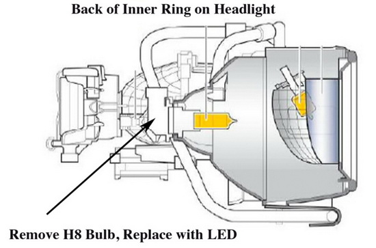bmw angel eye headlights wiring diagram motoringmax | boutiques ebay