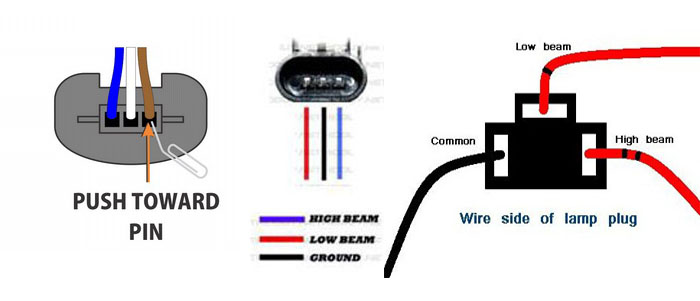 combo how to install led headlights on jeep wrangler Wiring Harness Jeep TJ Grill at webbmarketing.co