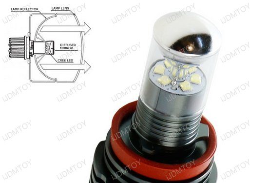High Power CREE H11 LED Bulbs