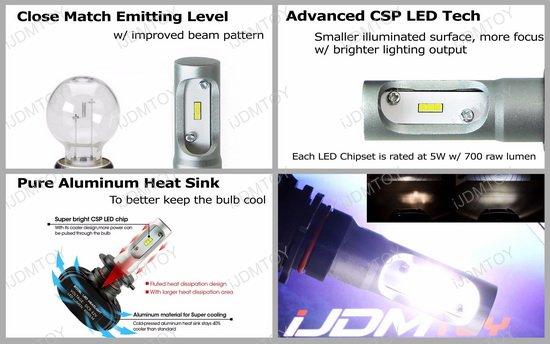 Lumileds LED Headlight Bulbs