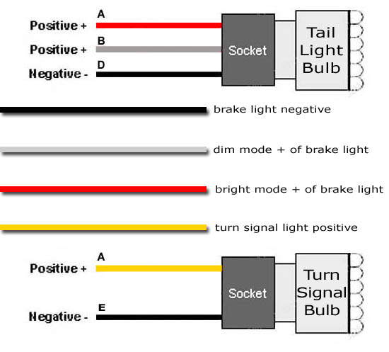 wiring diagram for led tail lights gallery