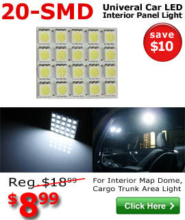 LED Panel Lights On Sale