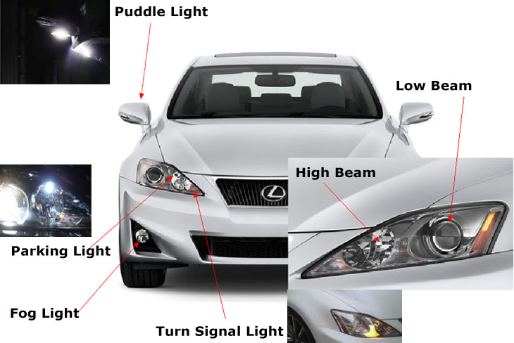 Ijdmtoy Headlight Lamps Parking Lights Fog Lights Daytime Running Lights