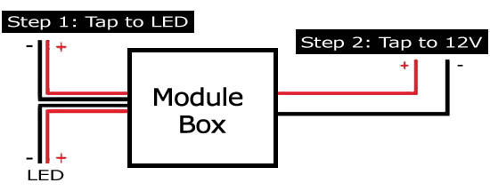 LED module installation diagram