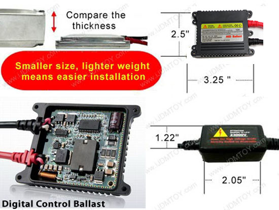 Ultra Slim Digital HID Ballast